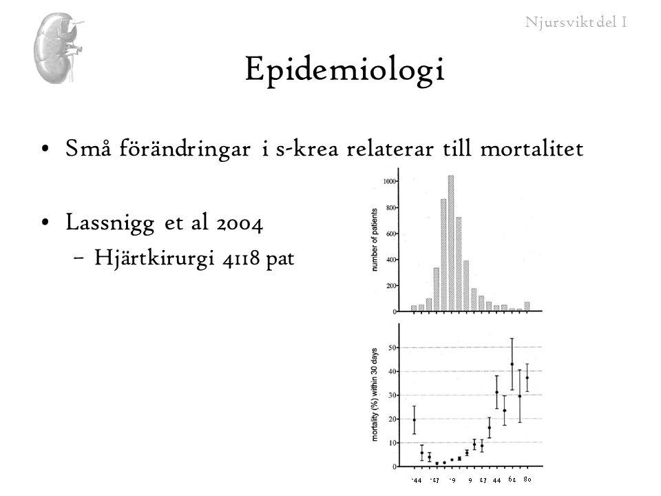 Epidemiologi Små förändringar i s-krea relaterar till mortalitet