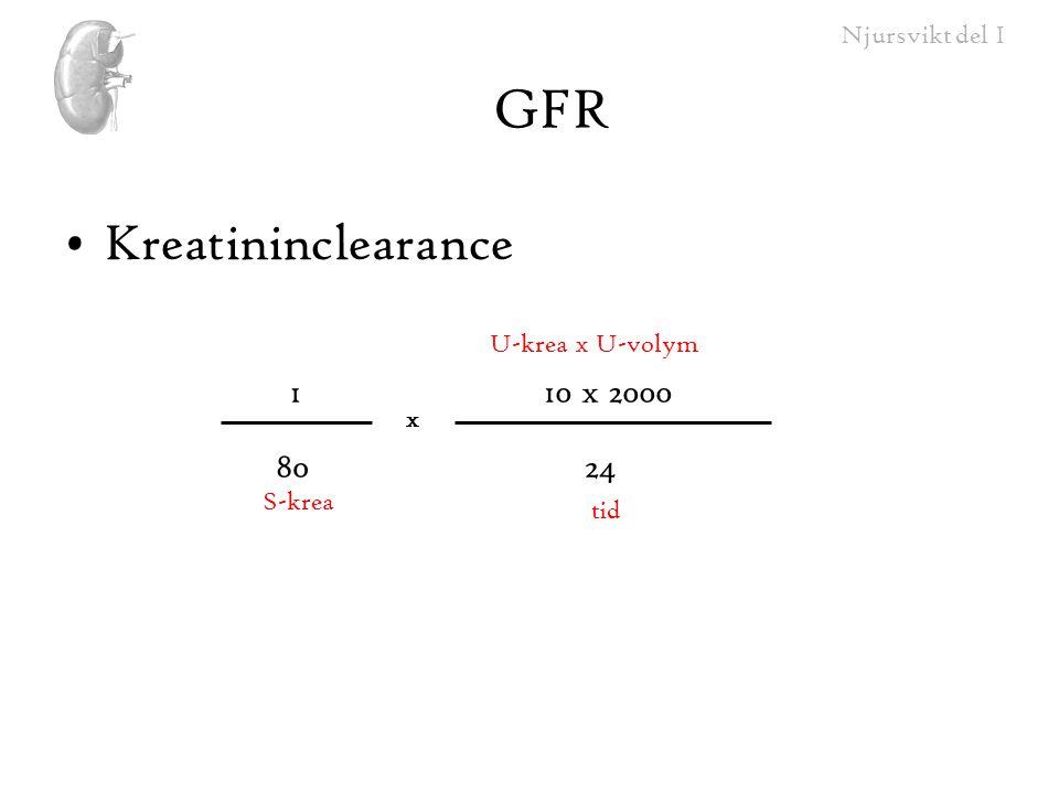 GFR Kreatininclearance U-krea x U-volym 1 10 x 2000 x 80 24 S-krea tid