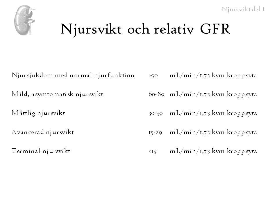 Njursvikt och relativ GFR