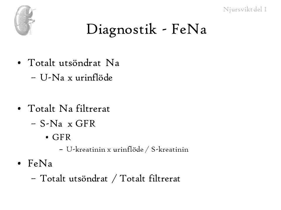 Diagnostik - FeNa Totalt utsöndrat Na Totalt Na filtrerat FeNa