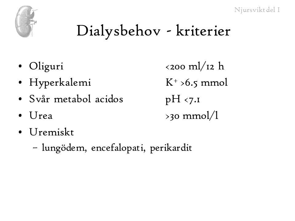 Dialysbehov - kriterier