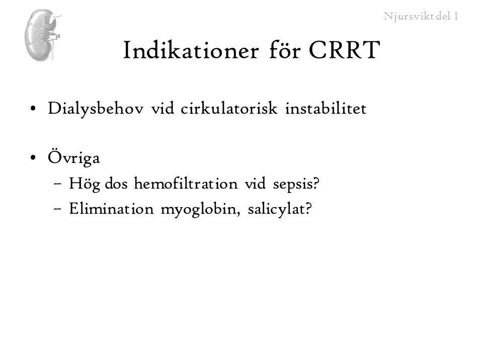 Indikationer för CRRT Dialysbehov vid cirkulatorisk instabilitet