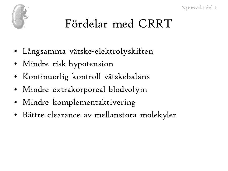 Fördelar med CRRT Långsamma vätske-elektrolyskiften