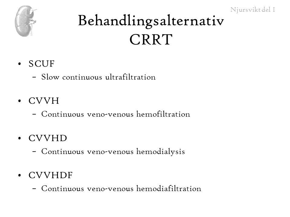 Behandlingsalternativ CRRT