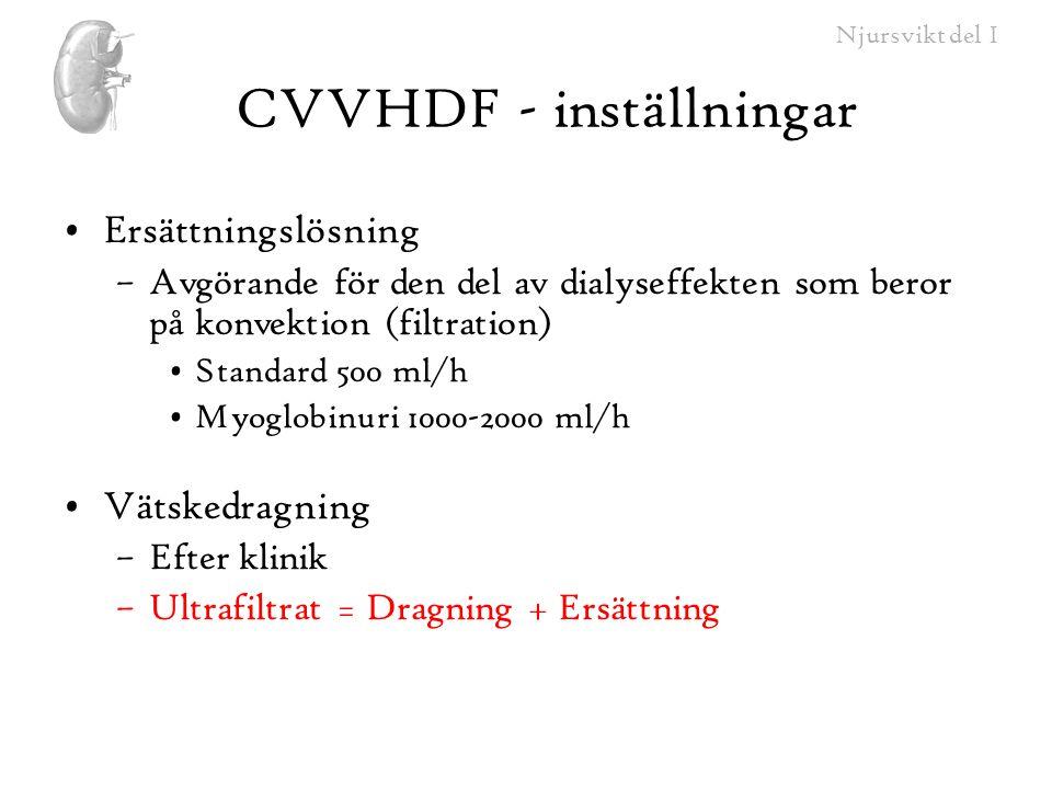 CVVHDF - inställningar