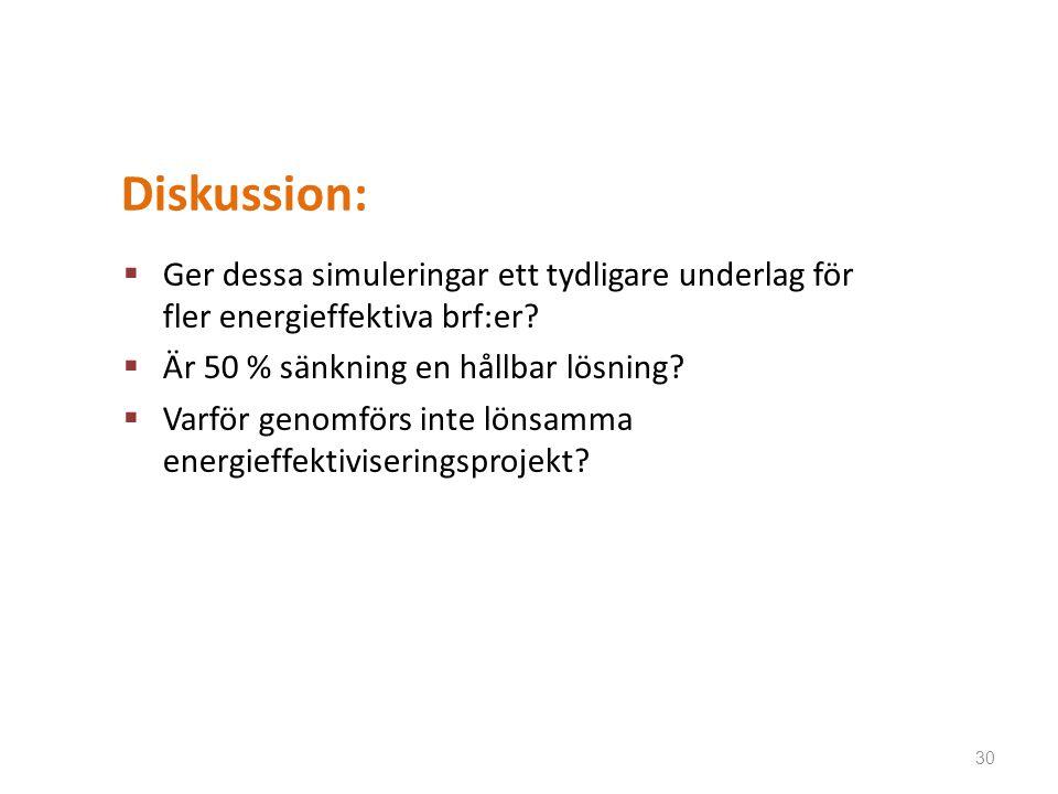 Diskussion: Ger dessa simuleringar ett tydligare underlag för fler energieffektiva brf:er Är 50 % sänkning en hållbar lösning