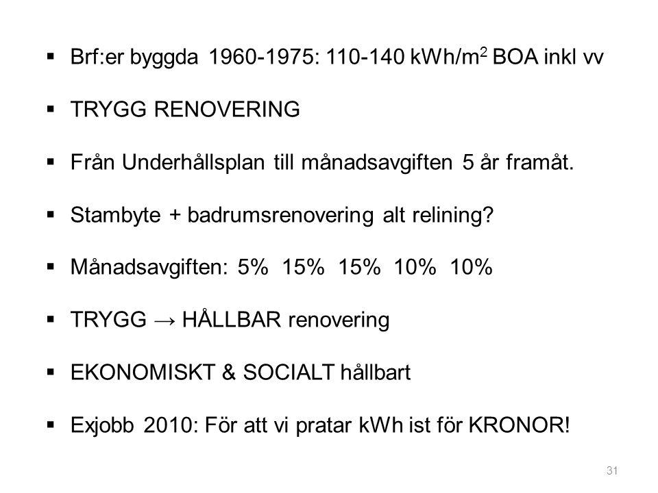 Brf:er byggda 1960-1975: 110-140 kWh/m2 BOA inkl vv