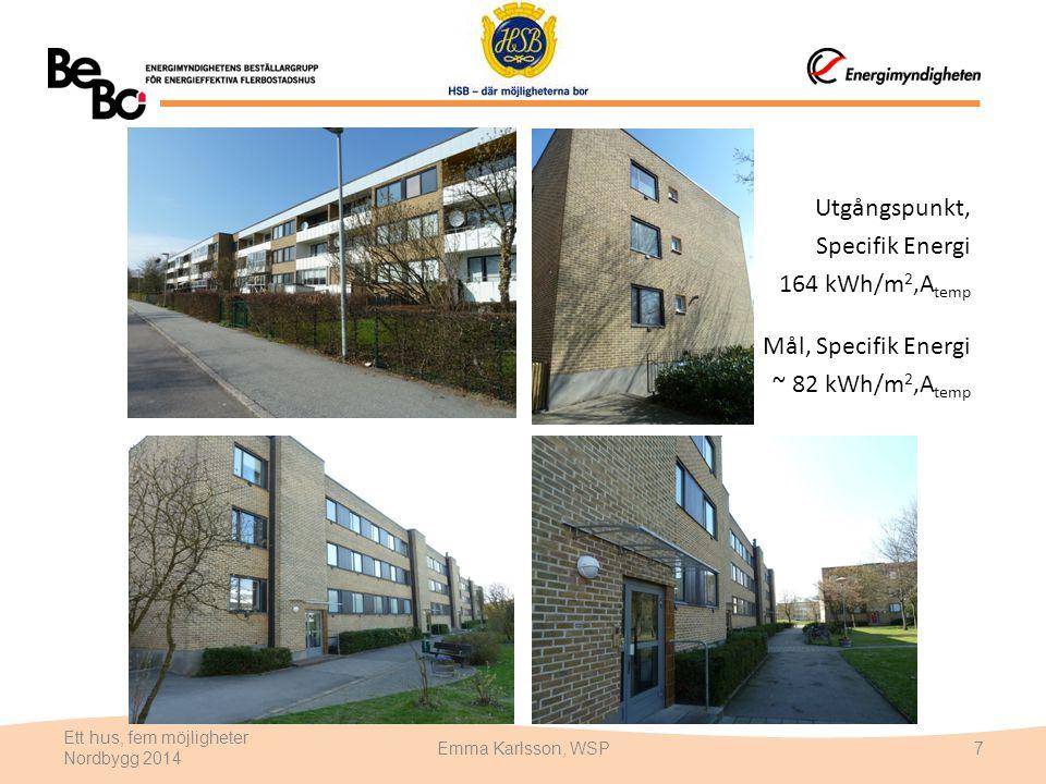 Utgångspunkt, Specifik Energi 164 kWh/m2,Atemp Mål, Specifik Energi