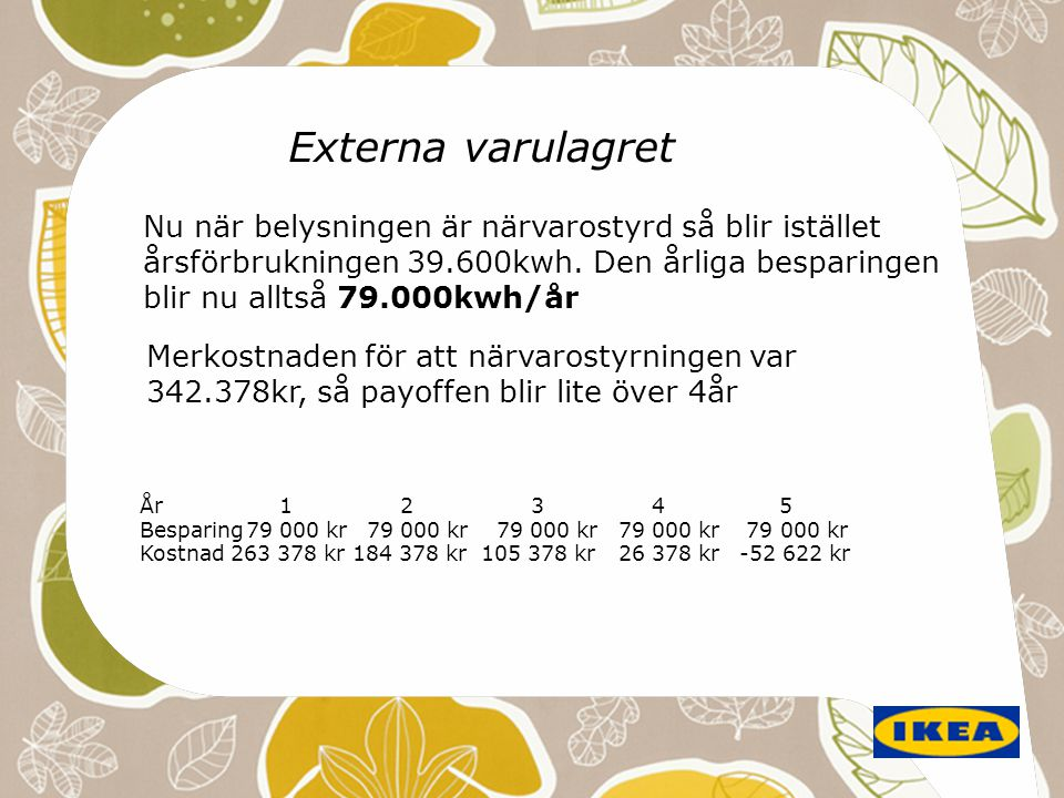 Externa varulagret Nu när belysningen är närvarostyrd så blir istället årsförbrukningen 39.600kwh. Den årliga besparingen blir nu alltså 79.000kwh/år.