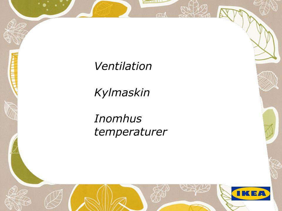 Ventilation Kylmaskin Inomhus temperaturer