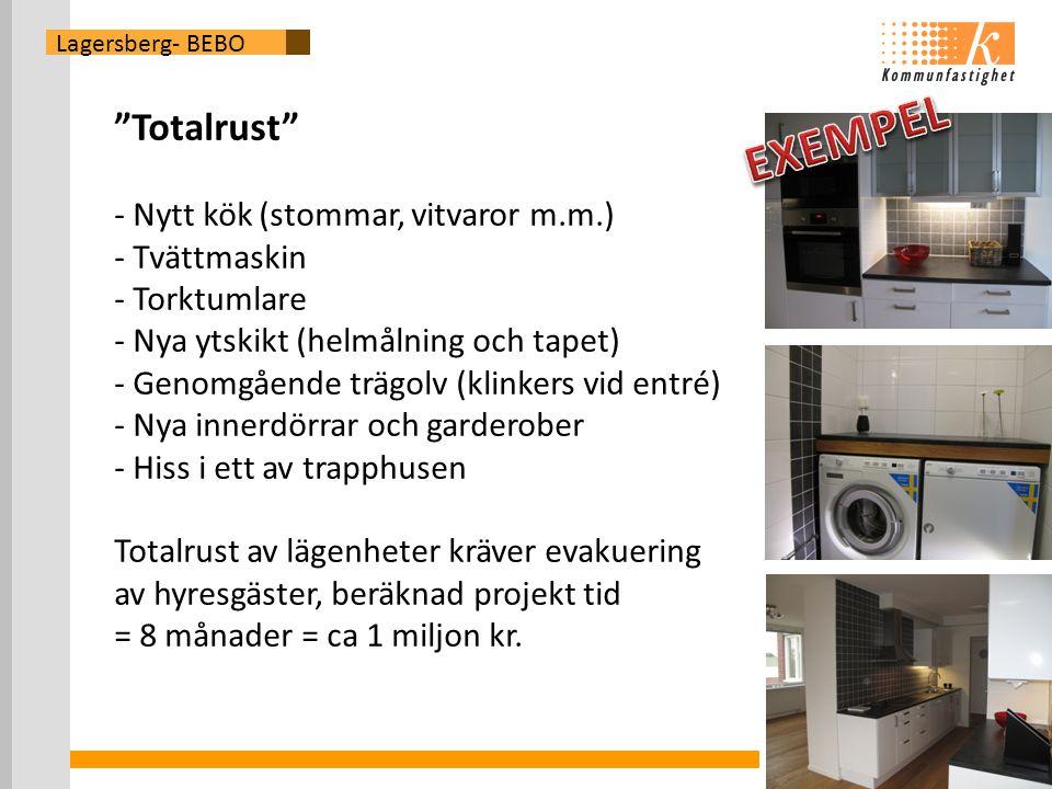 EXEMPEL Totalrust Nytt kök (stommar, vitvaror m.m.) Tvättmaskin