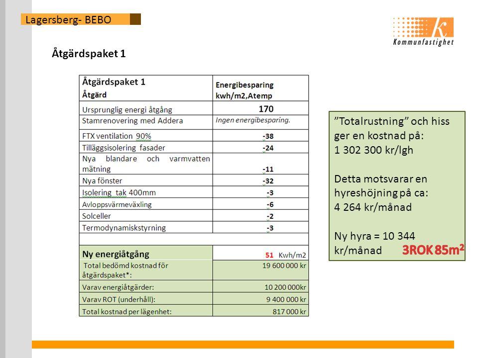 3ROK 85m2 Lagersberg- BEBO Åtgärdspaket 1