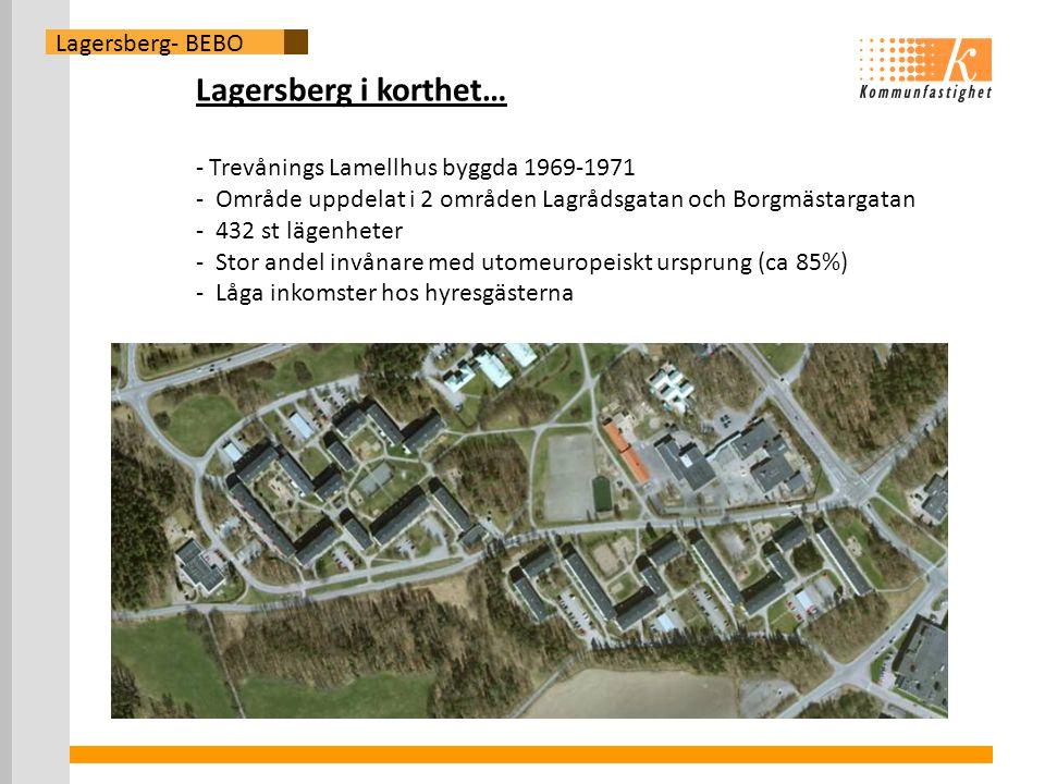 Lagersberg i korthet… Lagersberg- BEBO