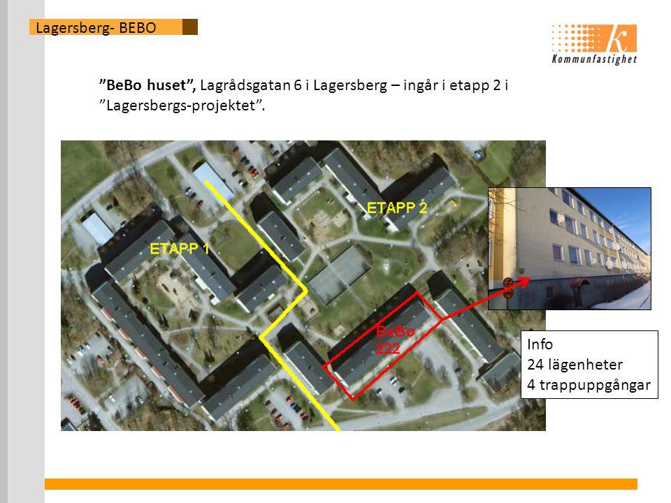 Lagersberg- BEBO BeBo huset , Lagrådsgatan 6 i Lagersberg – ingår i etapp 2 i Lagersbergs-projektet .