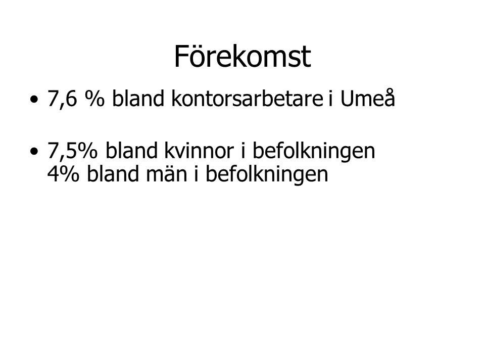 Förekomst 7,6 % bland kontorsarbetare i Umeå