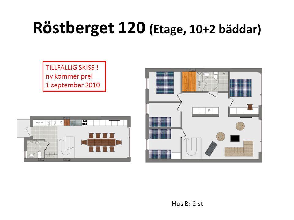 Röstberget 120 (Etage, 10+2 bäddar)