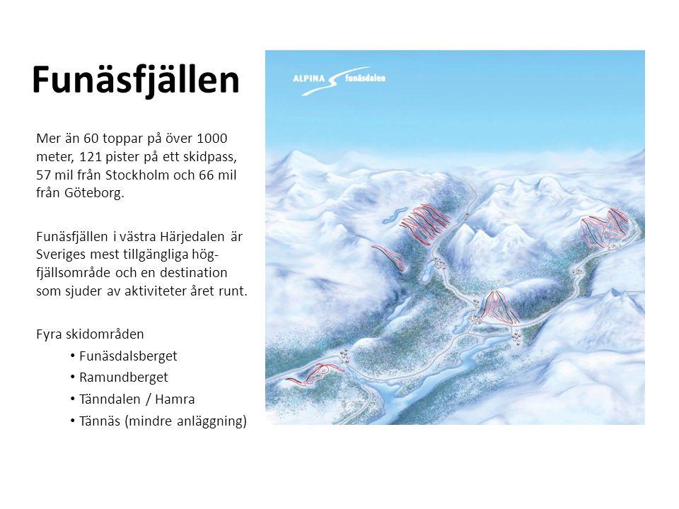 Funäsfjällen Mer än 60 toppar på över 1000 meter, 121 pister på ett skidpass, 57 mil från Stockholm och 66 mil från Göteborg.