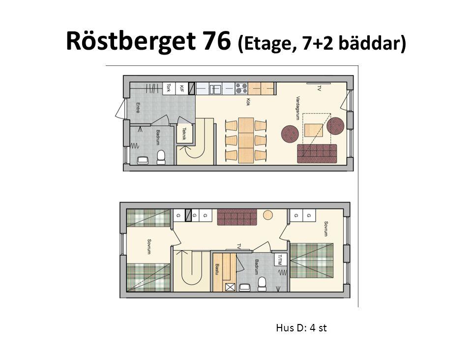 Röstberget 76 (Etage, 7+2 bäddar)