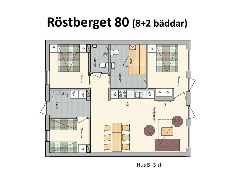 Röstberget 80 (8+2 bäddar) Hus B: 3 st