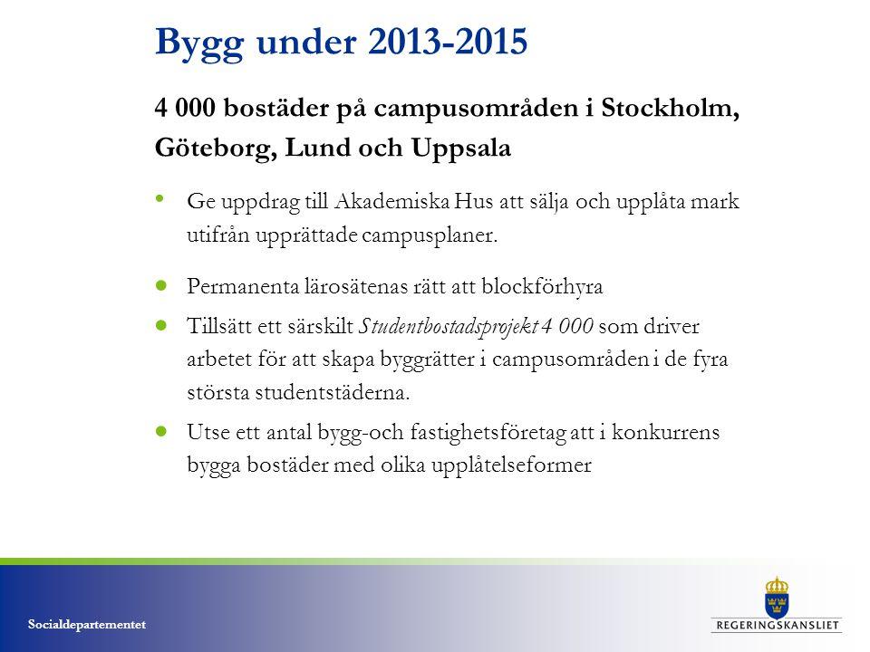 Bygg under 2013-2015 4 000 bostäder på campusområden i Stockholm, Göteborg, Lund och Uppsala.