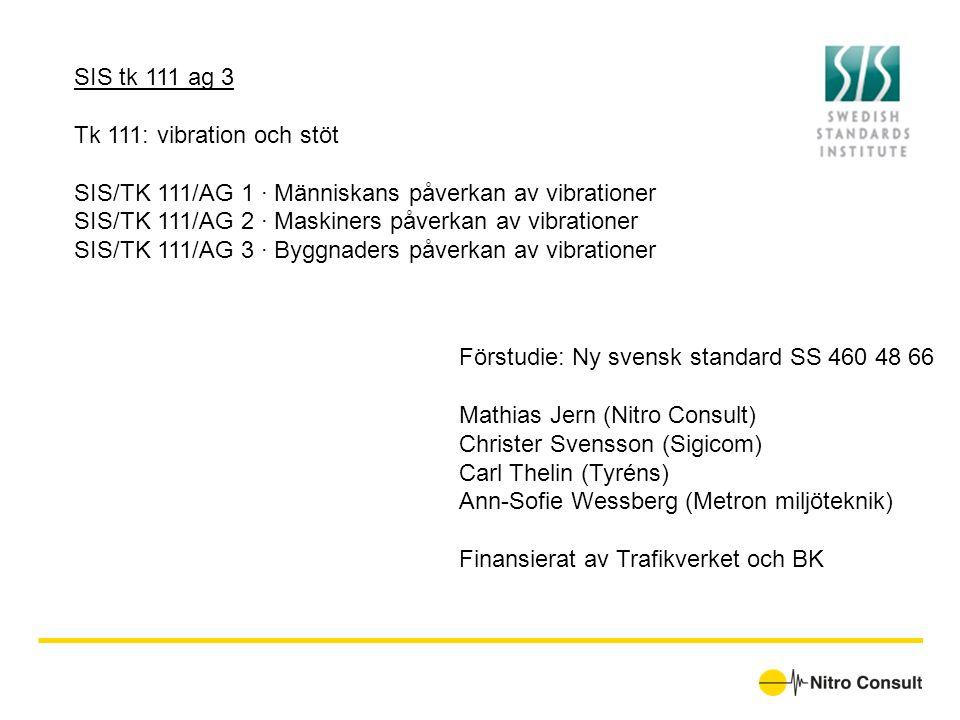 SIS tk 111 ag 3 Tk 111: vibration och stöt. SIS/TK 111/AG 1 · Människans påverkan av vibrationer.