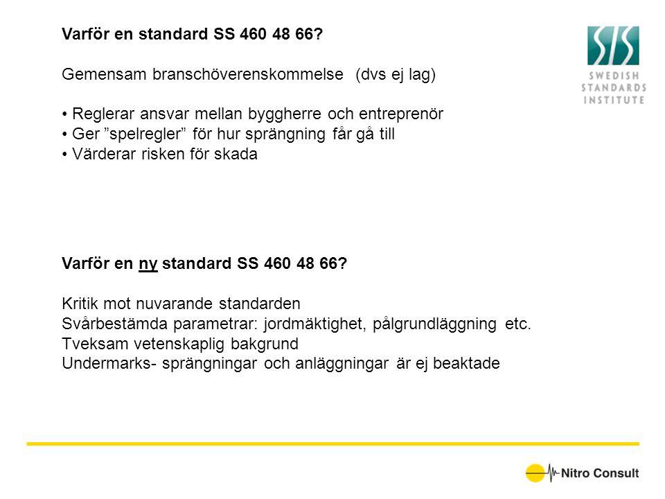 Varför en standard SS 460 48 66 Gemensam branschöverenskommelse (dvs ej lag) Reglerar ansvar mellan byggherre och entreprenör.