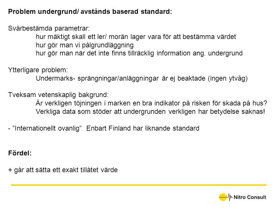 Problem undergrund/ avstånds baserad standard:
