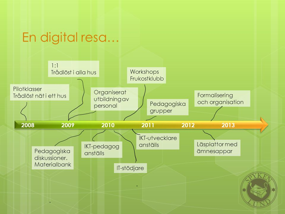 En digital resa… 2008 2009 2010 2011 2012 2013 1:1 Trådlöst i alla hus