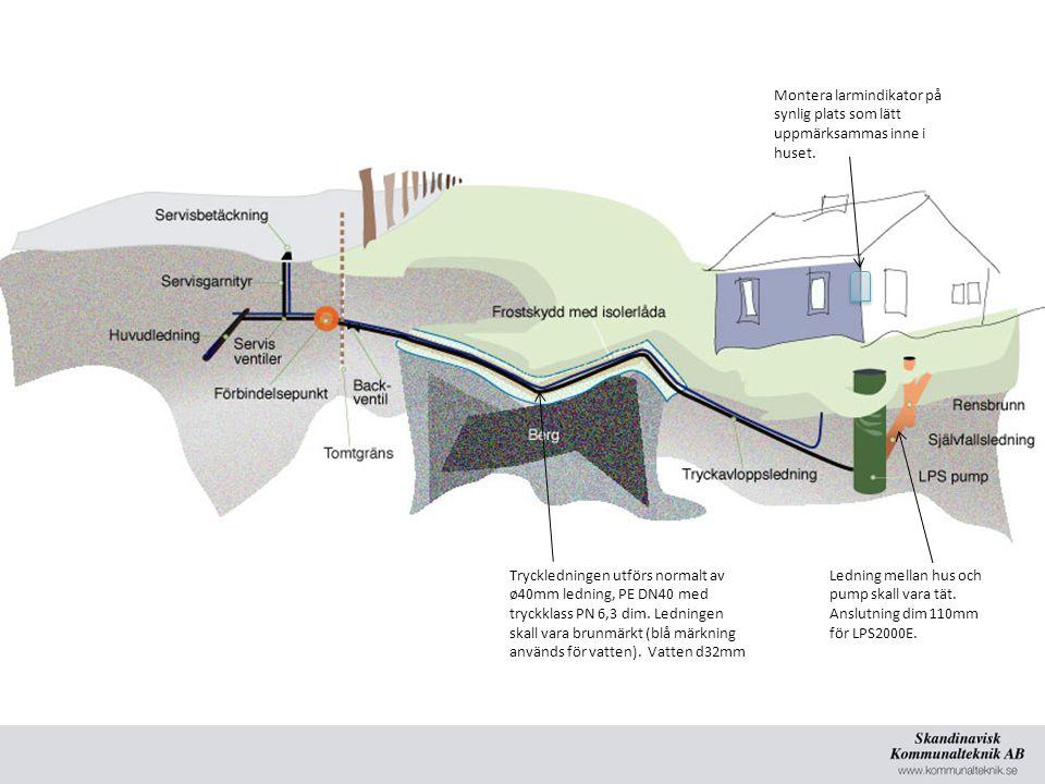 Montera larmindikator på synlig plats som lätt uppmärksammas inne i huset.