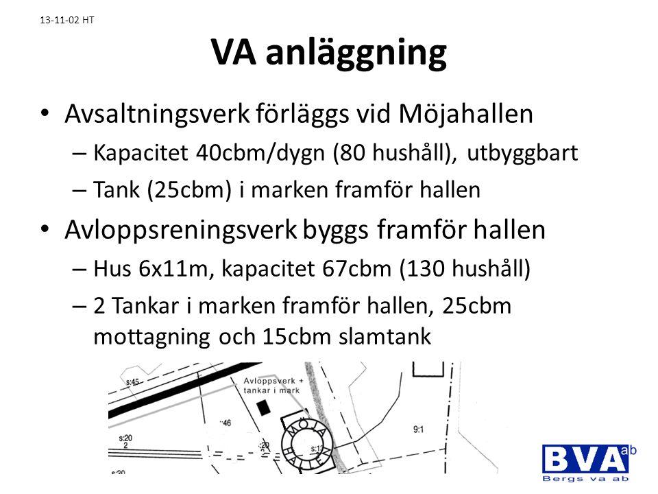 VA anläggning Avsaltningsverk förläggs vid Möjahallen