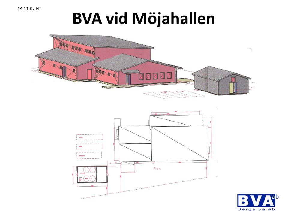 BVA vid Möjahallen