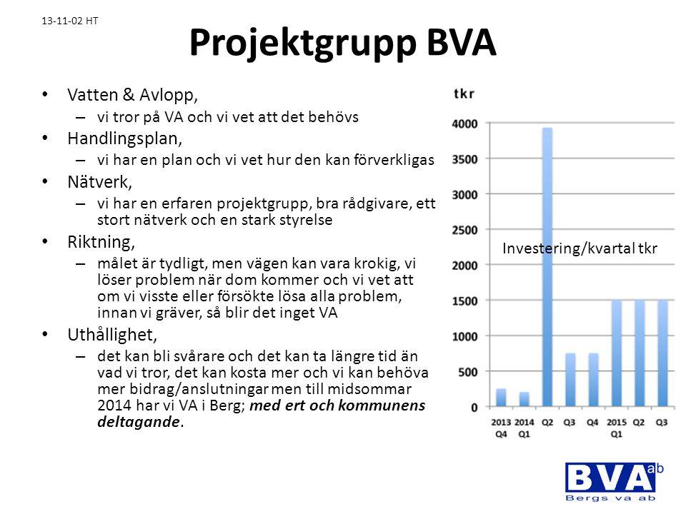 Projektgrupp BVA Vatten & Avlopp, Handlingsplan, Nätverk, Riktning,