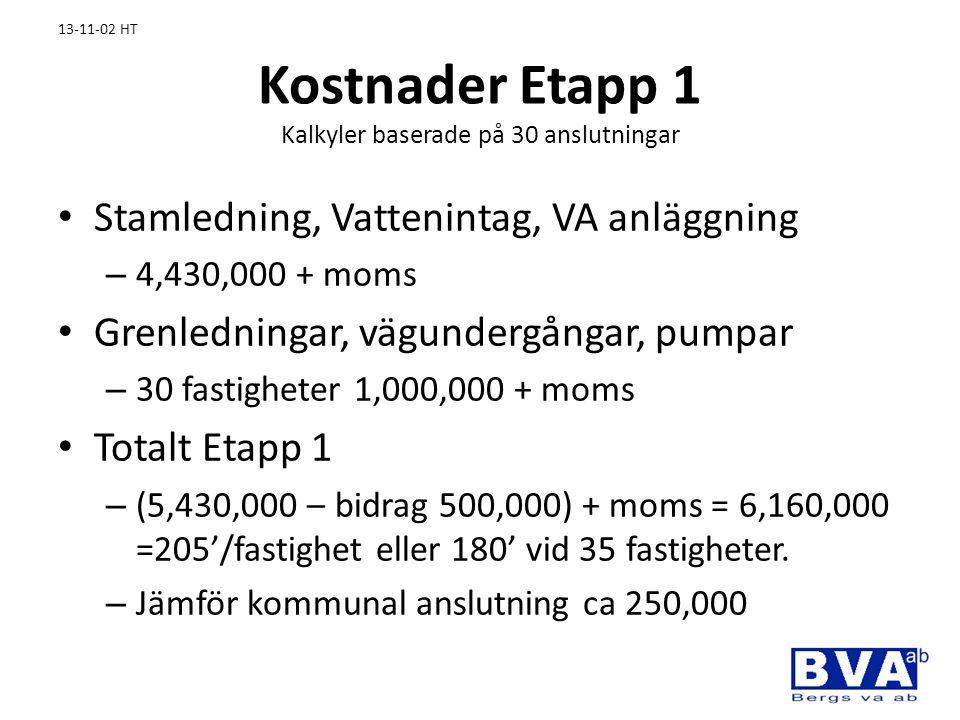 Kostnader Etapp 1 Kalkyler baserade på 30 anslutningar