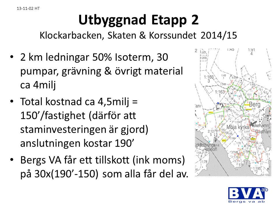 Utbyggnad Etapp 2 Klockarbacken, Skaten & Korssundet 2014/15