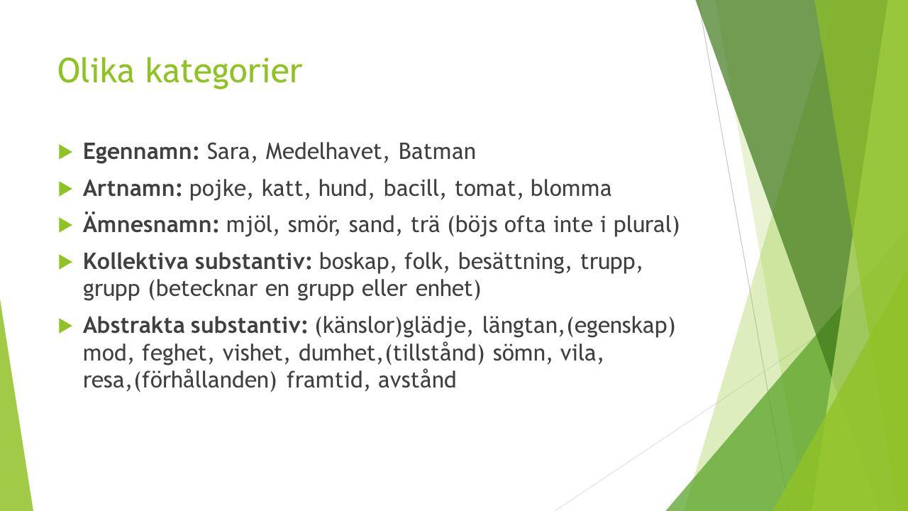 Olika kategorier Egennamn: Sara, Medelhavet, Batman