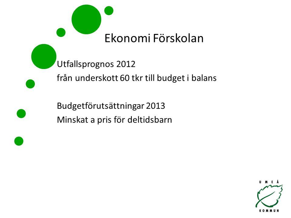 Ekonomi Förskolan Utfallsprognos 2012 från underskott 60 tkr till budget i balans Budgetförutsättningar 2013 Minskat a pris för deltidsbarn