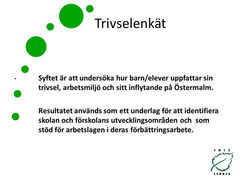 Trivselenkät Syftet är att undersöka hur barn/elever uppfattar sin trivsel, arbetsmiljö och sitt inflytande på Östermalm.