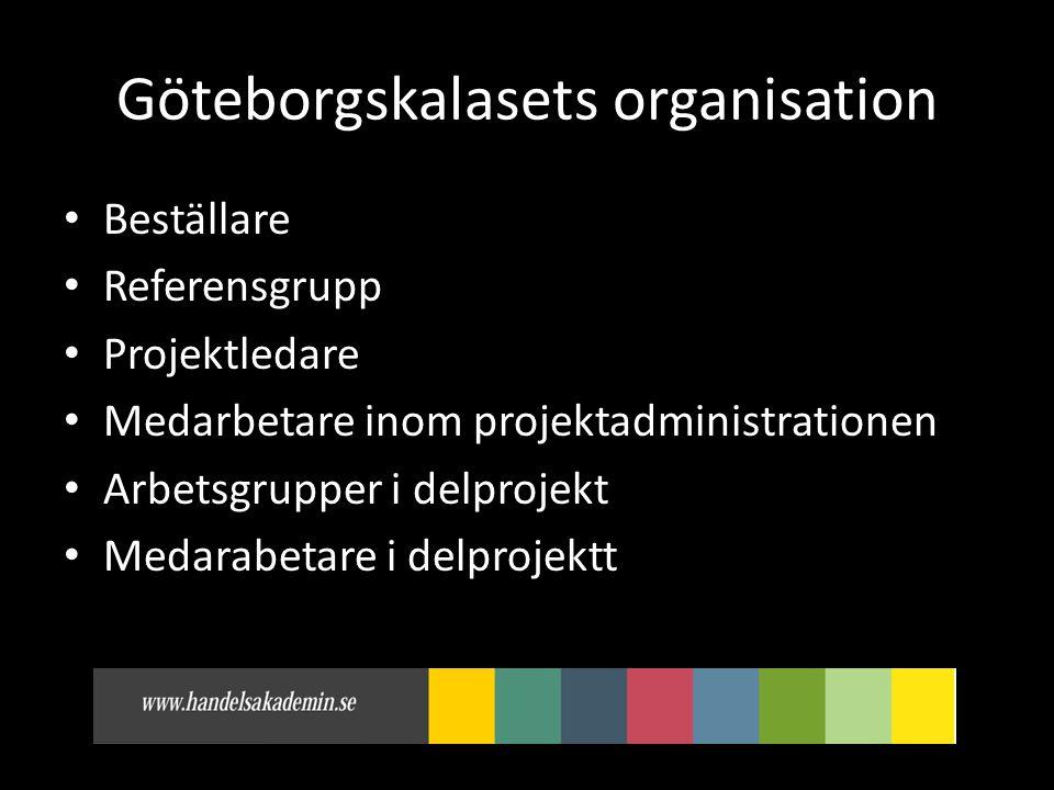 Göteborgskalasets organisation