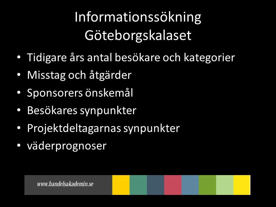 Informationssökning Göteborgskalaset
