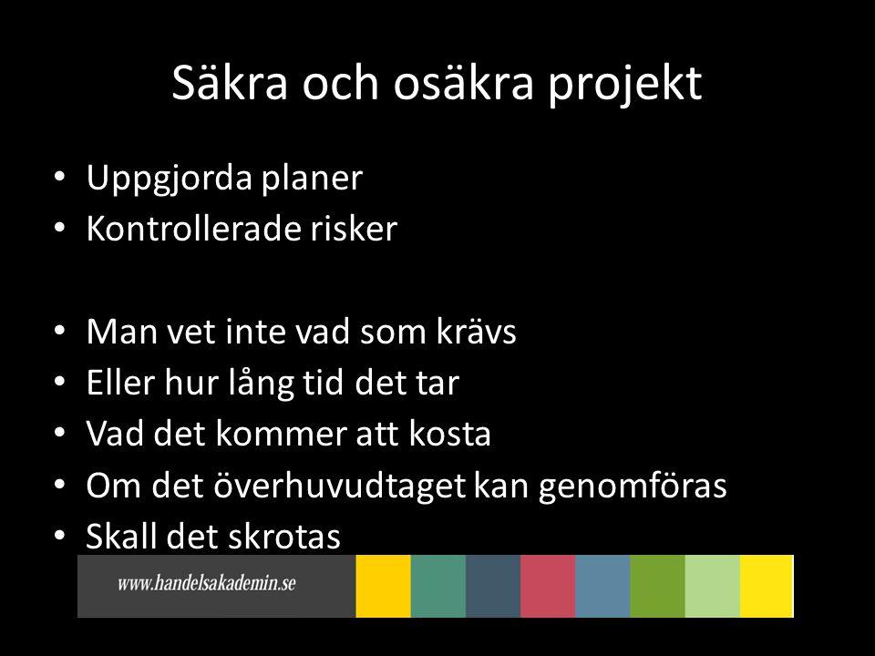 Säkra och osäkra projekt