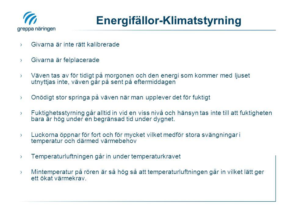 Energifällor-Klimatstyrning