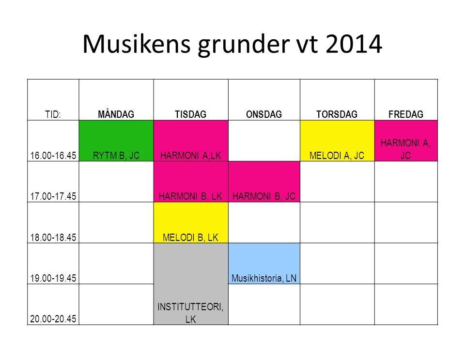 Musikens grunder vt 2014 TID: MÅNDAG TISDAG ONSDAG TORSDAG FREDAG