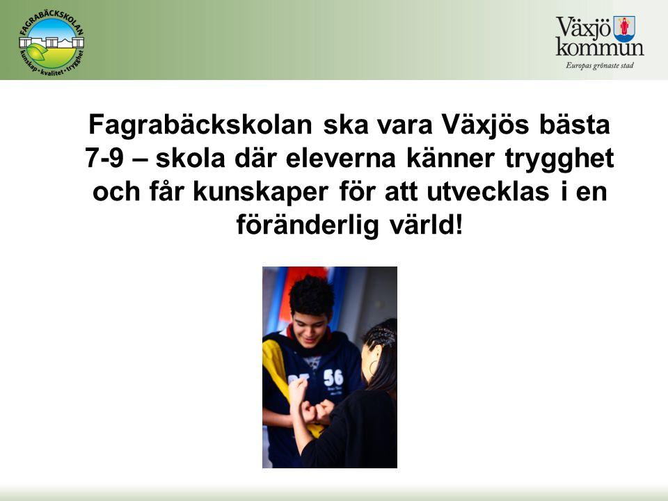 Fagrabäckskolan ska vara Växjös bästa 7-9 – skola där eleverna känner trygghet och får kunskaper för att utvecklas i en föränderlig värld!