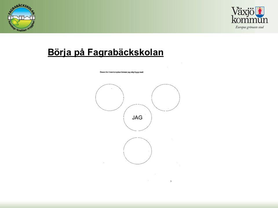 Börja på Fagrabäckskolan