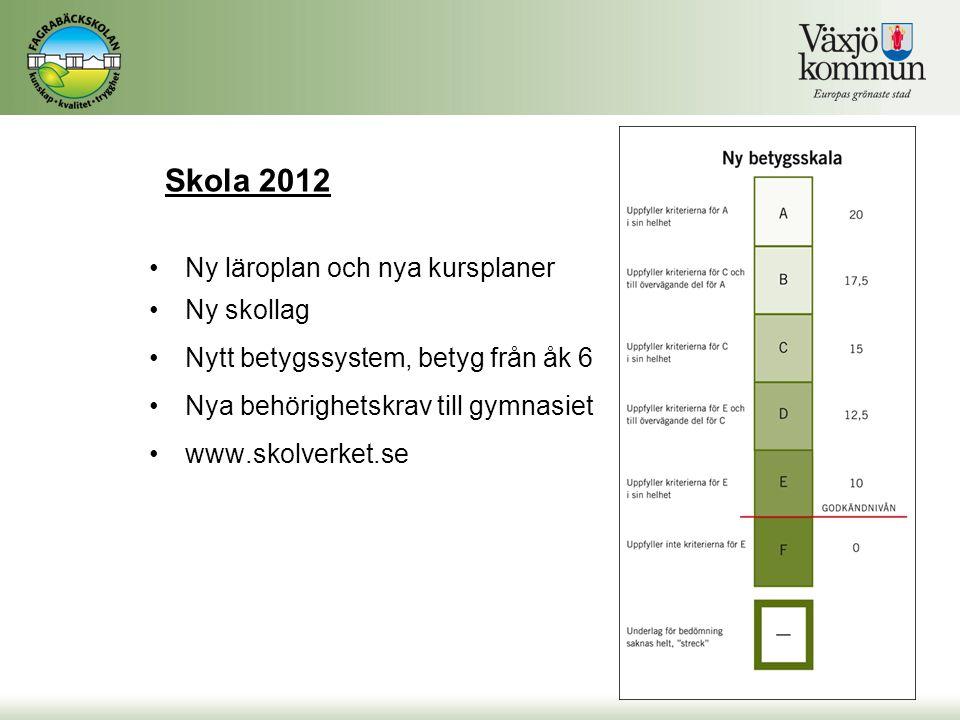 Skola 2012 Ny läroplan och nya kursplaner Ny skollag
