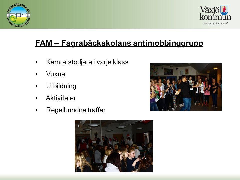 FAM – Fagrabäckskolans antimobbinggrupp