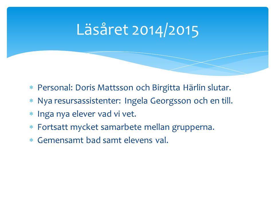 Läsåret 2014/2015 Personal: Doris Mattsson och Birgitta Härlin slutar.