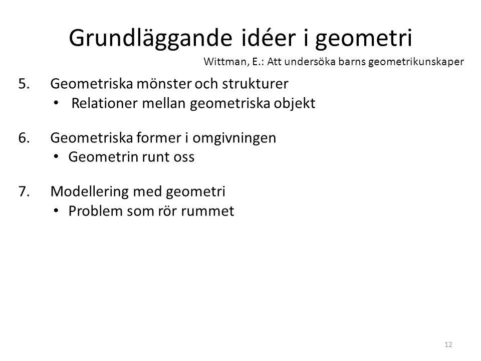 Grundläggande idéer i geometri