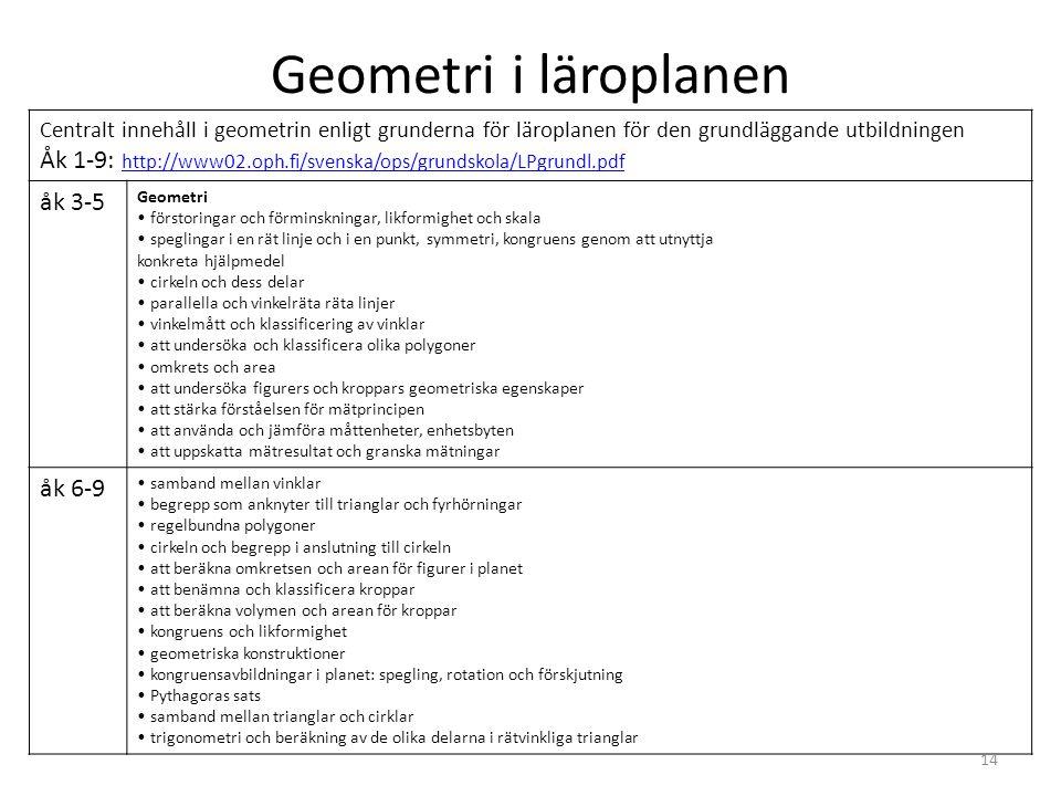 Geometri i läroplanen Centralt innehåll i geometrin enligt grunderna för läroplanen för den grundläggande utbildningen.
