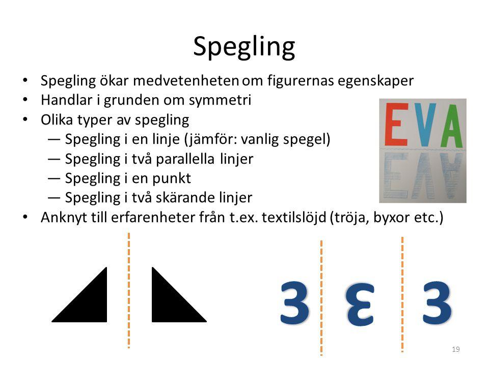 3 3 3 Spegling Spegling ökar medvetenheten om figurernas egenskaper